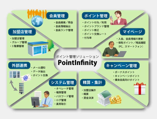 「PointInfinity」